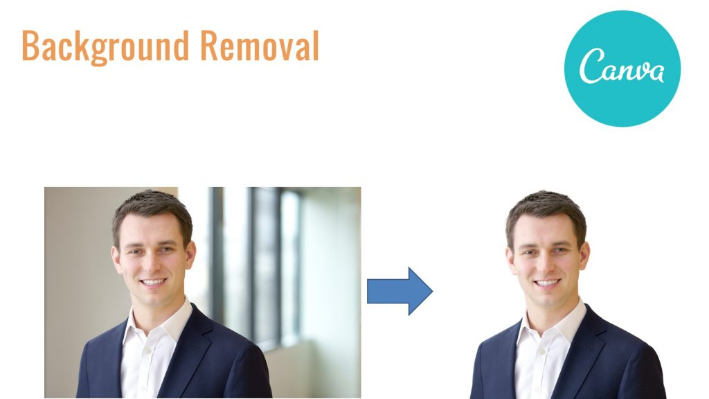 Canva Background removal